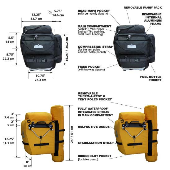 Details of the pannier dimensions and features from Arkel